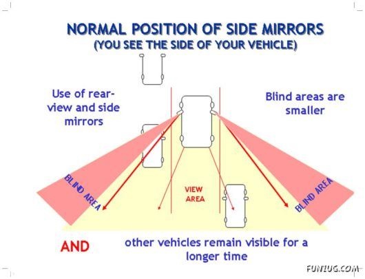 Very Important Information for Vehicle Owners