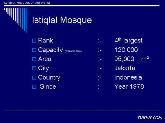 Largest Mosques Around the World