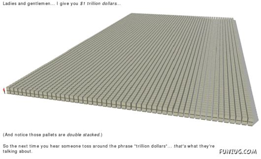 How Much is a Trillion dollars ?