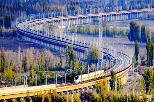 The High-speed Railway Train in China