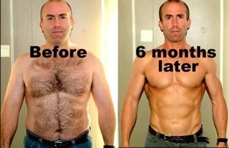 Inspiring Six Pack Transformations