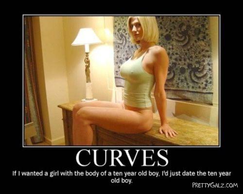 Sexiest Women Motivational Posters